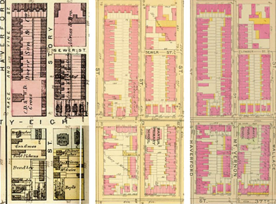 Four Block Sample of Mantua